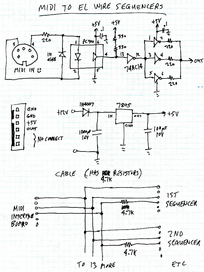 El Wire MIDI Control | DorkbotPDX